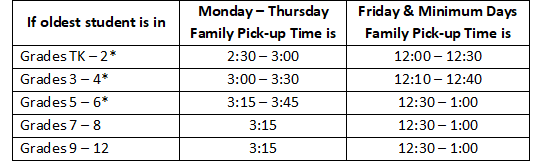 Family pickup times